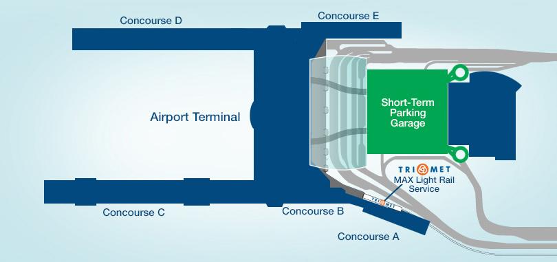 Portland Airport Long Term Parking >> Cheap Covered Parking We39ve Got Your Short Term Amp Long