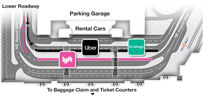 Uber Portland Oregon >> Flypdx Ground Transportation