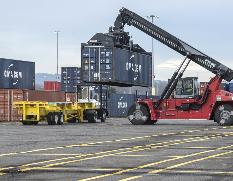 Container Capabilities