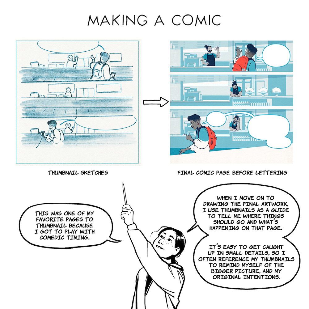 Before and after sketches of a comic panel, which shows how Aki develops his ideas.